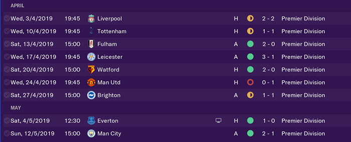 FM19 sims who of Lampard, Zidane & Simeone would do best at