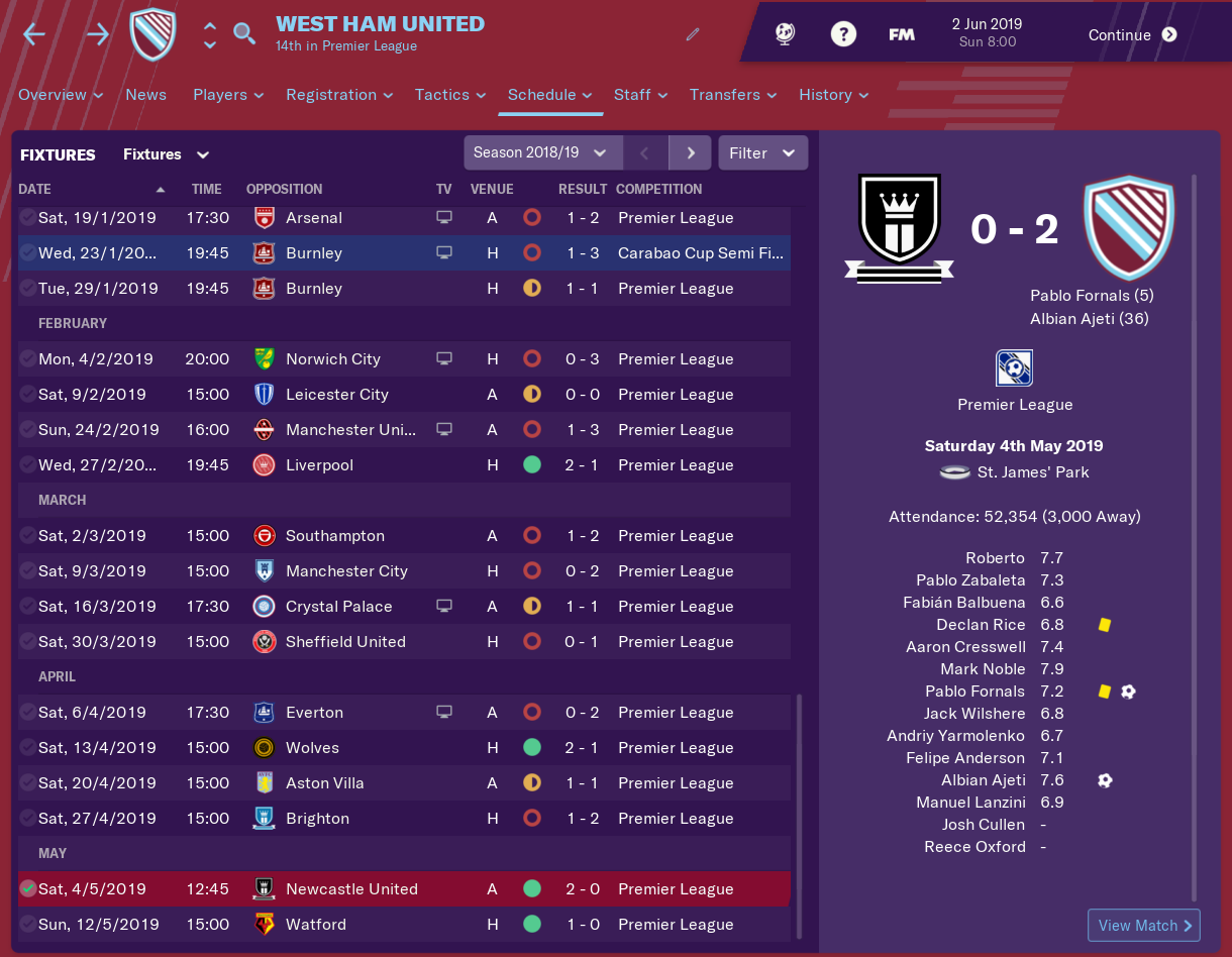 Football Manager sims the 2019-20 season: winners, losers, best