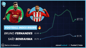 Football Index risers