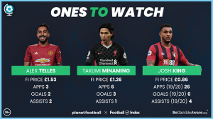 Football Index Ones to Watch