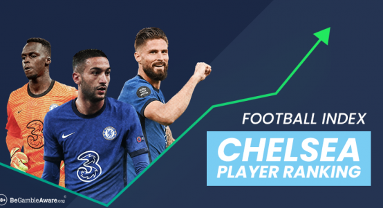 Chelsea Football Index